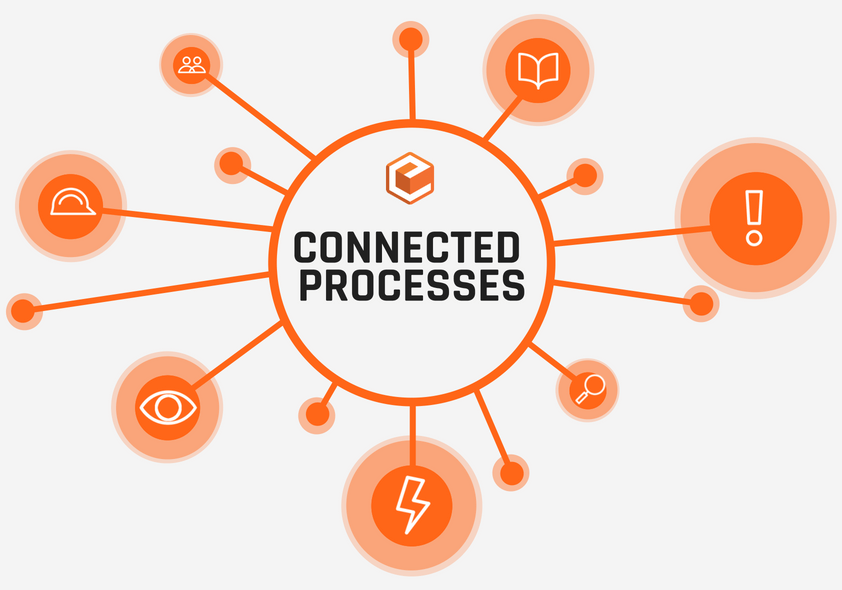 Connected Processes